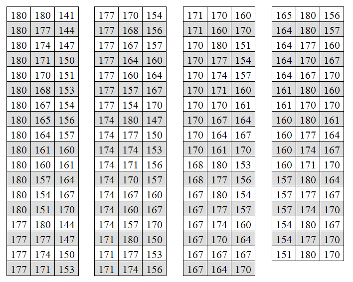 Tabelle- Darts-at-home